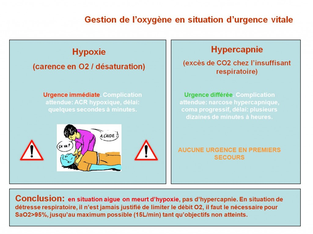 Illustration de Rhazelovitch pour son blog : La Mine. Le manque d'oxygène tue. En urgence, en préhospitalier, donnez de l'oxygène au patient essouflé !
