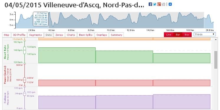Vous pouvez même voir que VV estime votre FTP si vous sélectionner une portion d'effort assez longue/intense